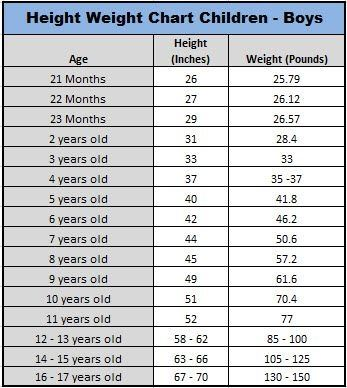 Is 5'7 tall for a 16-year-old boy? - Quora