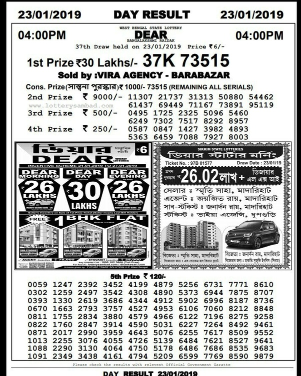 How to see the advanced Nagaland state lottery's first prize (last