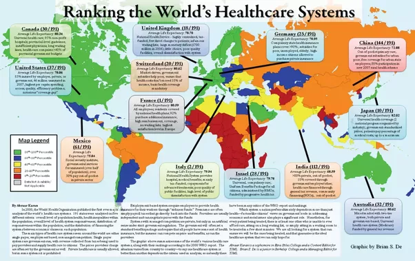 Is France S Health Care Better Than Canada Quora