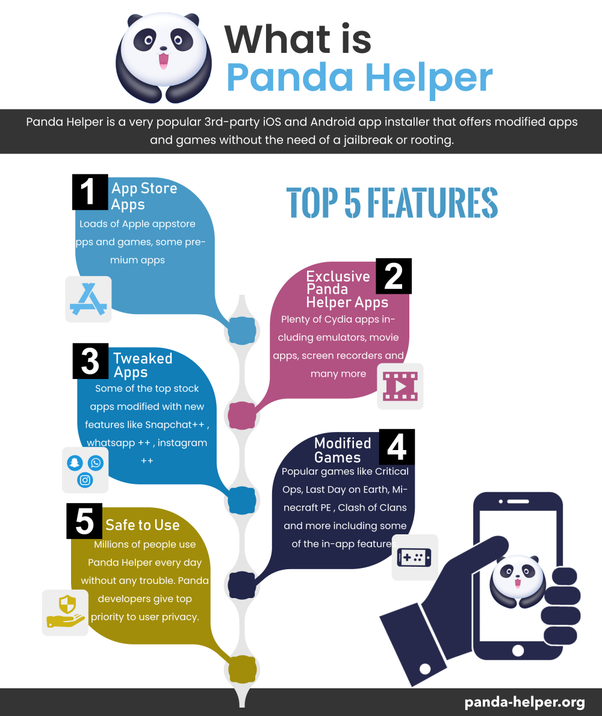 Is Panda Helper safe? - Quora