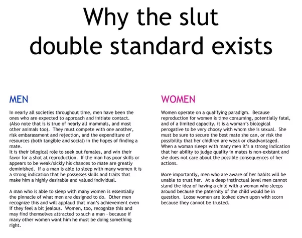 What Would Men Like To Change About Double Standards In ...