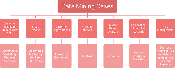 what is mining used for