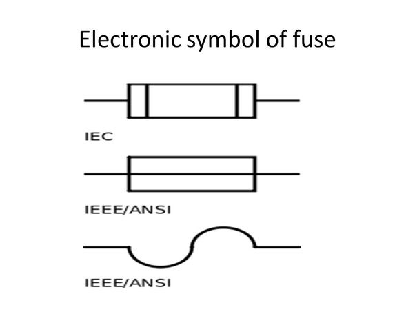 What is the symbol used to represent fuse in an electric circuit ...