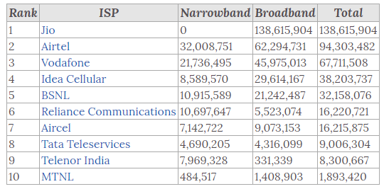 What are some examples of ISP's? - Quora