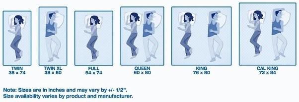 What Is The Best Bed Size Type For My Body Quora