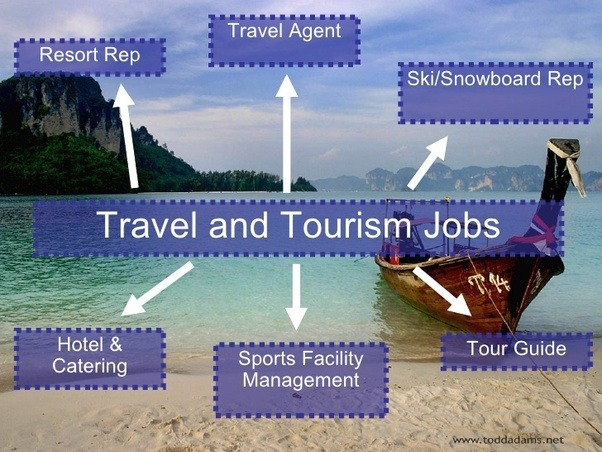 Job Opportunities In Travel And Tourism In India