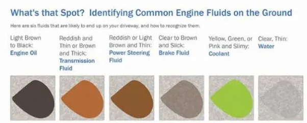 How to tell if power steering fluid is leaking - Quora