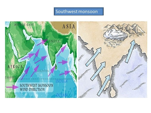 southwest monsoon season