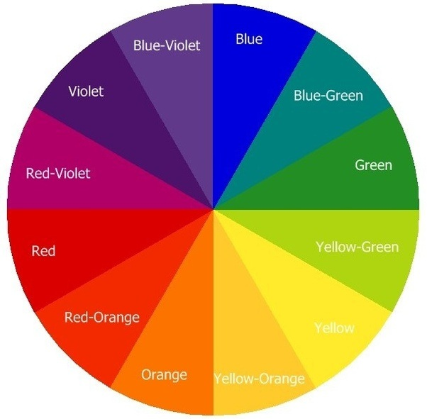 What colors complement magenta quora How does the colour wheel work