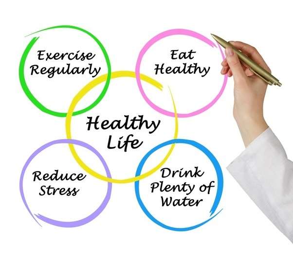an analysis of exercise in healthy life Man strives to make life easier 278 words essay on exercise- a healthy way of life it is good to exercise and live a healthy lifestyle.