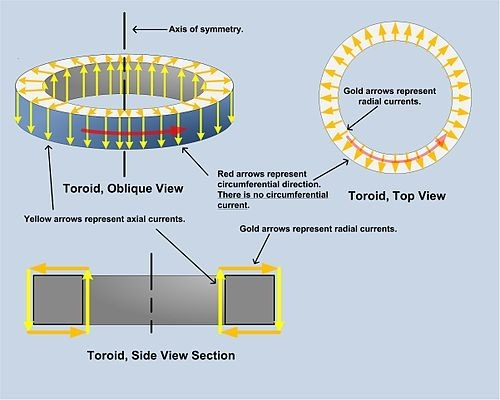Ferrite Ring Electromagnet