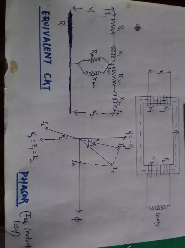 What Is The Phasor Diagram Of An Ideal Transformer For An Inductive Load