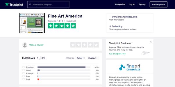 Do you trust the quality of Fine art America? - Quora