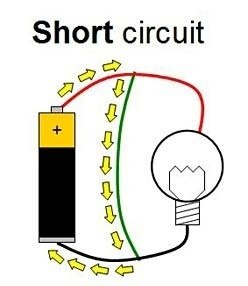 what is the difference between short circuit and open circuit in rh quora com what is a short circuit fault what is a short circuit evaluation
