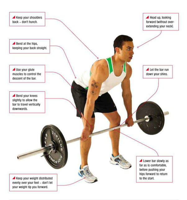 Is There A Proper To Deadlift Without Throwing Out My Back Or