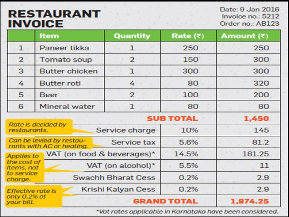 why is service tax charged apart from vat as seen in invoice slips
