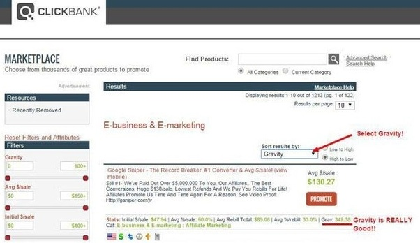 How do people earn through affiliate marketing without a