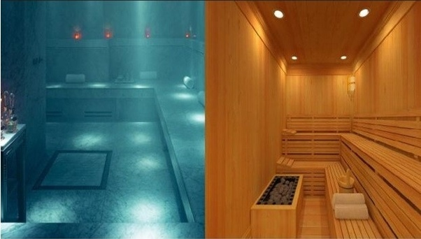 In what order do you shower use the steam room and use the sauna