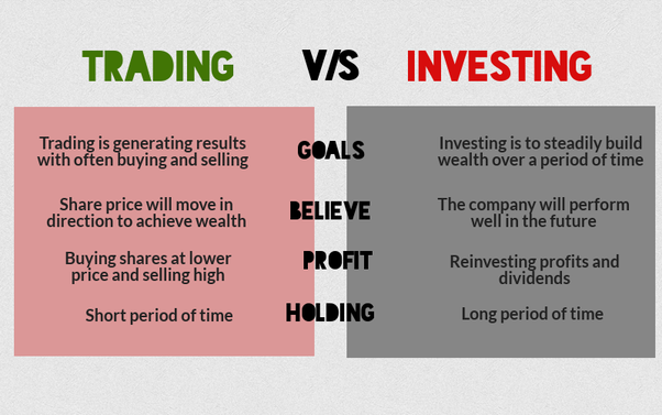 Image result for trader vs investor