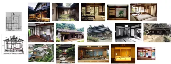 What do the blueprints of a 1 floor traditional japanese house look in short traditional japanese homes have open plans flexible spaces usage and are much smaller than american homes in america we designate rooms for malvernweather Image collections