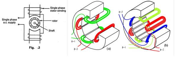 Where is a three phase induction motor used? - Quora