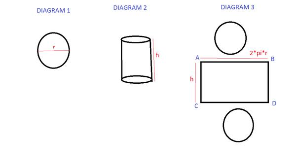 pi area diagram schematic diagrams rh ogmconsulting co