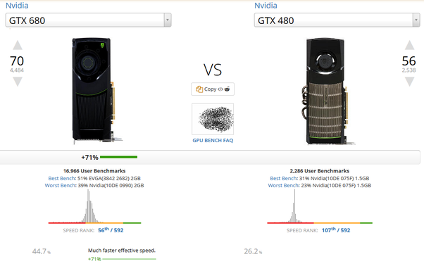 Is the NVIDIA GeForce GTX 480 still a good graphics card in