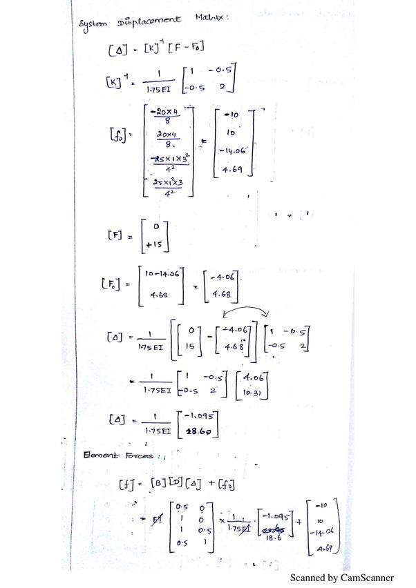 What is stiffness matrix? - Quora