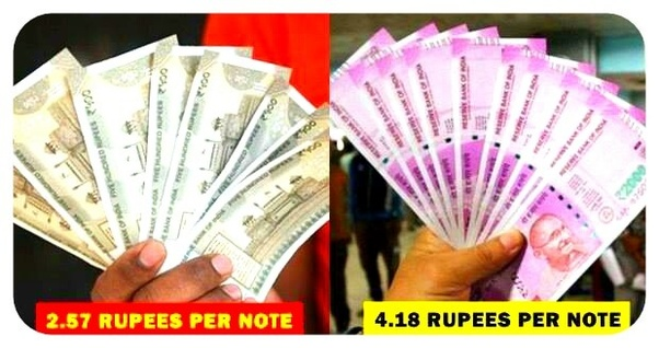 What is the cost of printing an Indian currency note? - Quora
