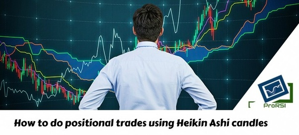 How many of you use Heiken-Ashi charts for intraday trading