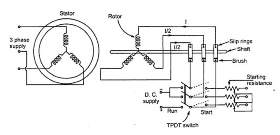 for a three-phase synchronous motor  which number of slip ring is required