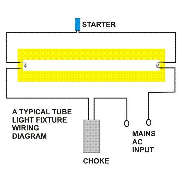 t8 fluorescent light fixture wiring diagram simple fluorescent lighting fixture wiring diagram what is circuit diagram of tubelight? - quora #1