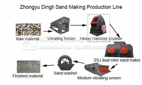 Mining Industry How Does A Stone Crushing Plant Work Quora