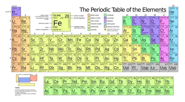 What is the molar mass of iron iii oxide fe2o3 quora all you need is periodic table and simple math knowledge of course urtaz Images