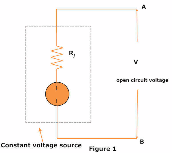 Why Do Voltage Source Is Represented As Short Circuit And Current