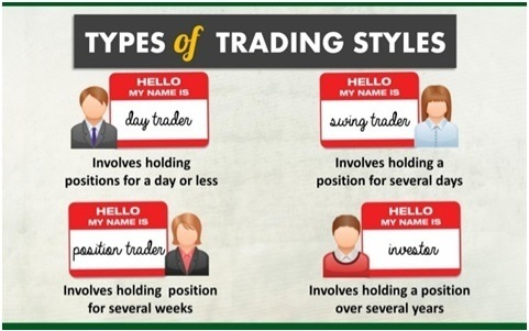 Types of options trading jobs