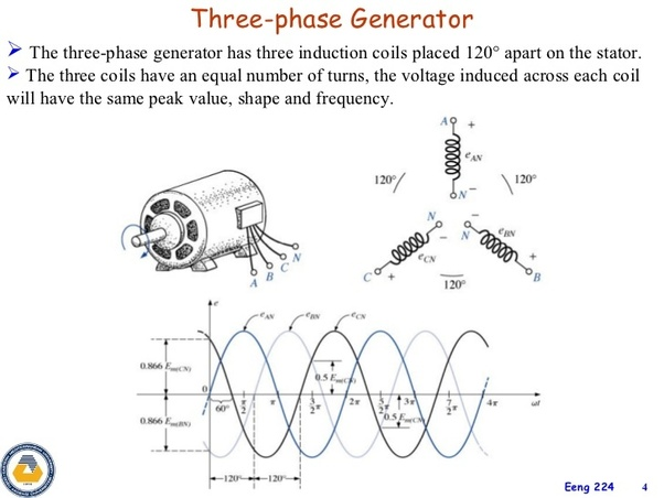 3 Phase Generator >> What Is A 3 Phase Generator Quora