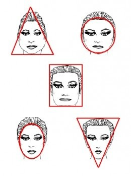 Eyebrow types in face reading