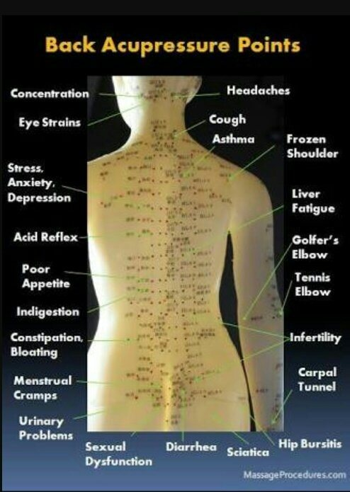 Do Acupressure Points Really Work Quora