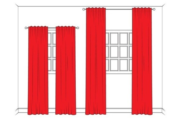 Not Only Does This Impact What Size Curtain Rod You Purchase It Also Determines Your Panels Need To Be Depending On How Long