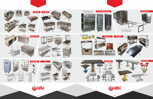 How to find the best manufacturer & supplier of commercial kitchen ...