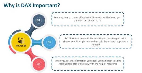 What is DAX in Power BI? - Quora