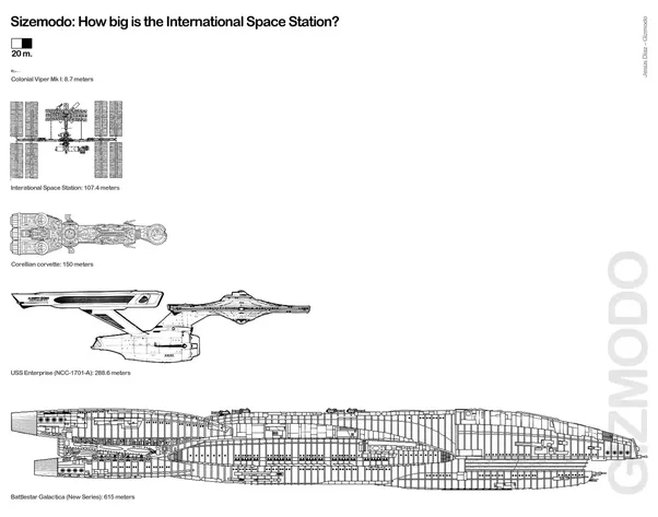 Is The Iss Bigger Than The Starship Enterprise Quora