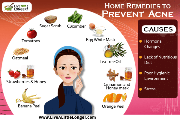 home remedy acne mask