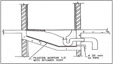 how to raise a sunken concrete slab
