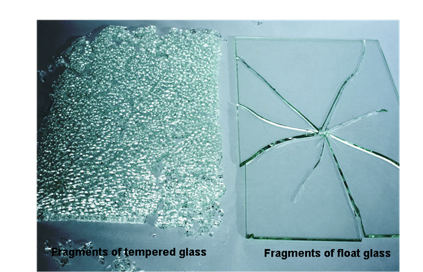 Famous What is plate glass? - Quora OY87
