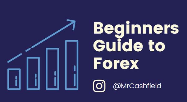my fxpro login bester forex trading kurs london