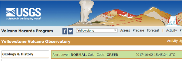 No Yellowstone Is Not Going To Erupt As A Supervolcano Soon