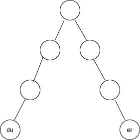 Grades cousine dritten ᐅ Verwandtschaft