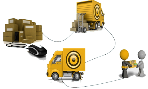 Disruption challenges faced by Online Logistic Start-ups